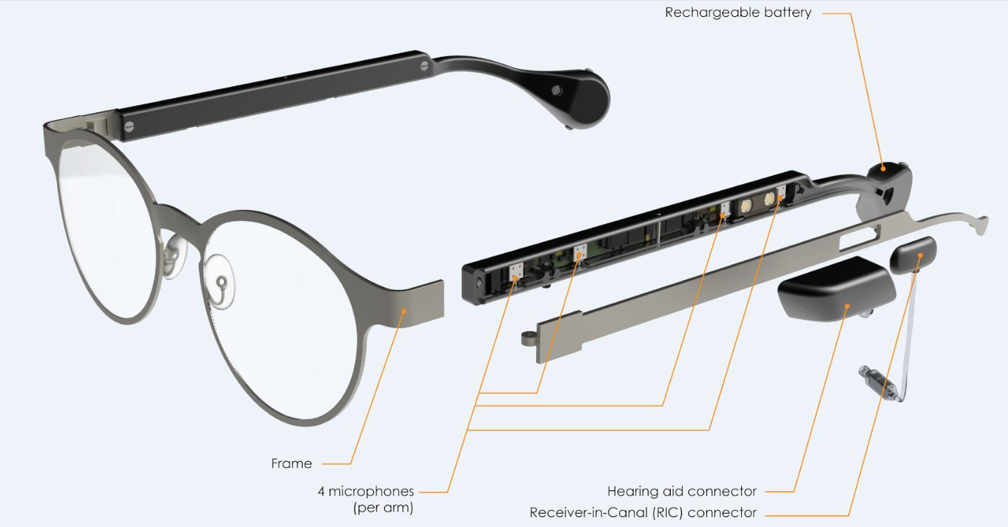 Eyeglass Frames For Hearing Aids : Varibel Hearing Glasses the complete vision and hearing ...
